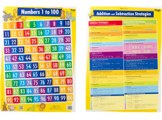Gillian Miles Numbers 1 To 100 with Addition & Subtraction