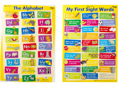 Gillian Miles The Alphabet and My First Sight Words