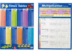 Gillian Miles Times Tables Blue/Multiplication