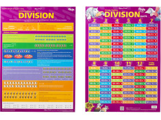 Gillian Miles Times Tables Division Facts Double Sided