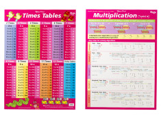 Gillian Miles Times Tables Pink/Multiplication